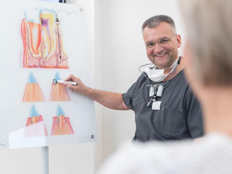 Parodontitis Behandlung in Ellwangen